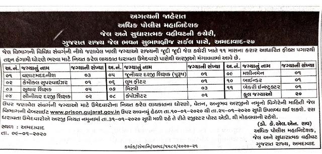 Gujarat Prisons Department Recruitment