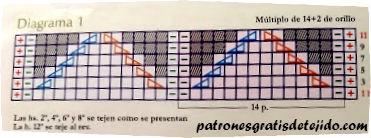 diagrama-punto-dos-agujas