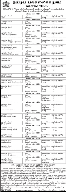 Tamil University Vacancies indgovtjobs