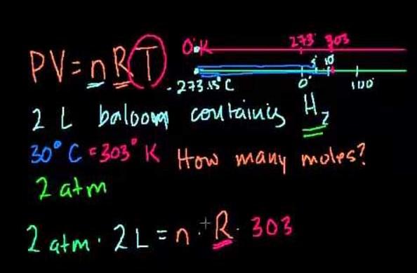 Pelajaran Fisika Teori Kinetik Gas