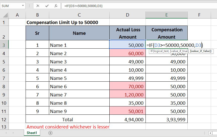 IF formula in excel | Example for Value Base Calculation | Tax Rebate Example | Set Maximum Value Limit |