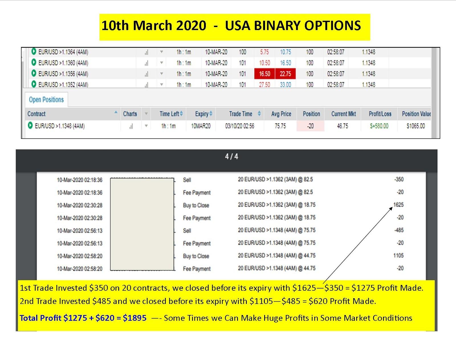 Binary options trading in usa como minerar bitcoins value