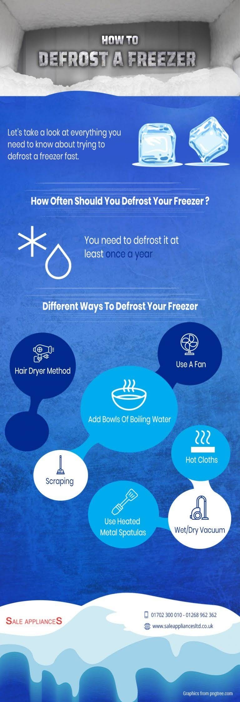 How to Defrost a Freezer? #infographic