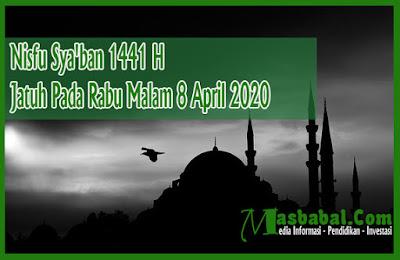 Nisfu Sya'ban 1441 H Jatuh Pada Rabu Malam 8 April 2020