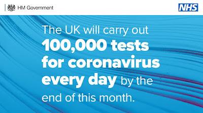 100k coronavirus tests