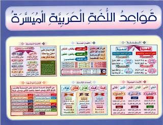 قواعد اللغه العربيه الميسرة pdf