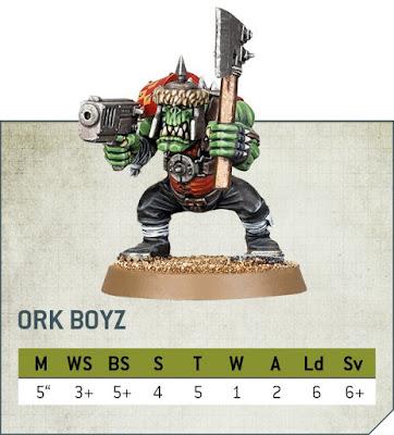 perfil Orkos 9a edición