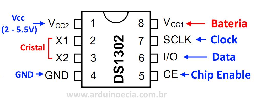 CI RTC DS1302 - Pinagem