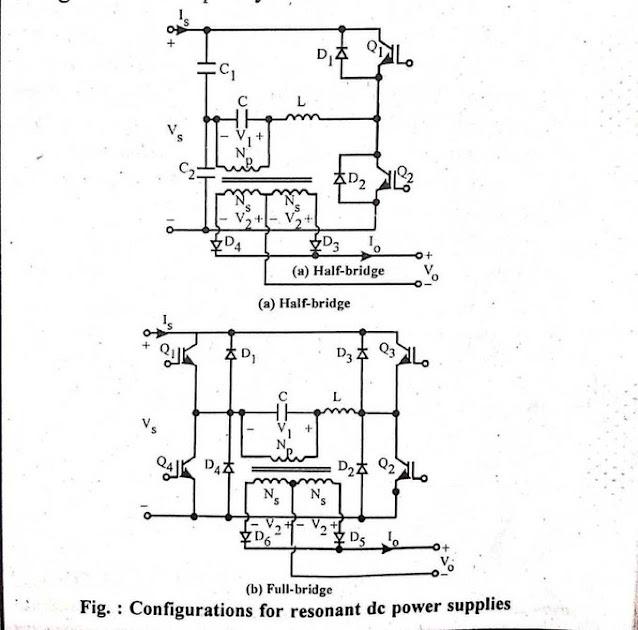 Resonant DC Power Supplies