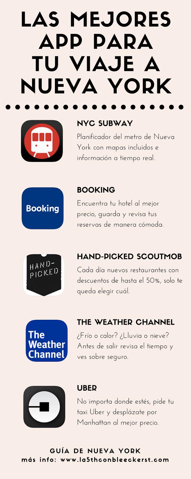 aplicaciones móviles para Nueva York infografia