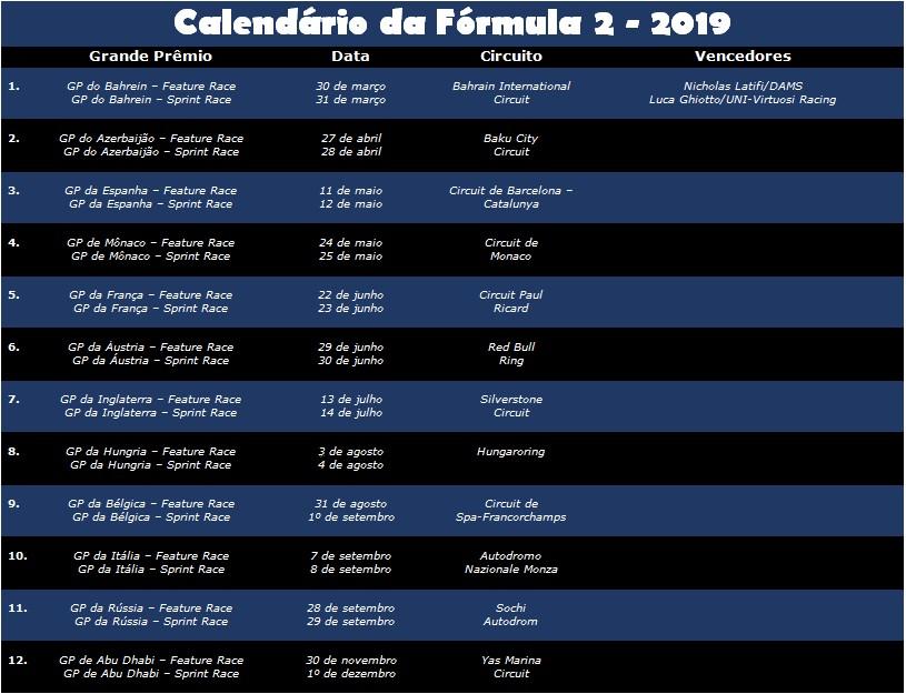 Calendario Formula Indy 2019.Calendario Da Formula 2 2019 No Mundo Da Velocidade