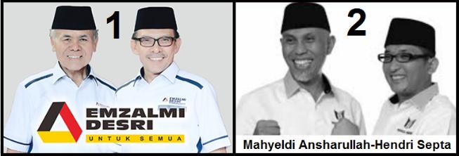 Dua pasang calon Walikota dan Wakil Walikota Padang 2018