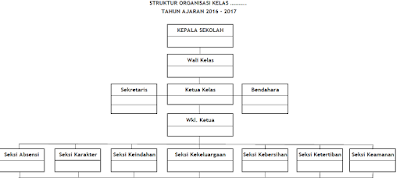 Aplikasi Program Wali Kelas 2016 (download)