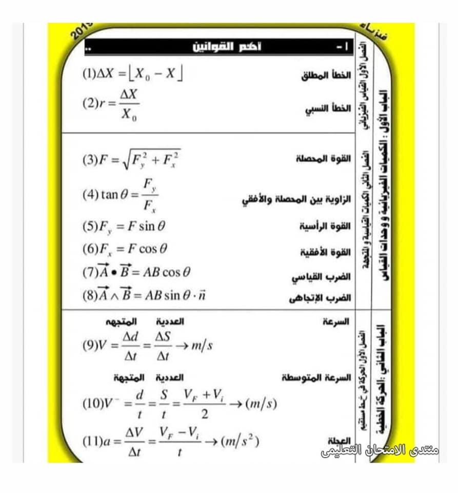 قوانين الفيزياء لأولي ثانوي ترم أول في ورقتين بس  مراجعة كل قوانين الفيزياء اولي ثانوي في ورقتين فقط  ملخص لأهم قوانين الفيزياء للصف الأول الثانوي الترم الأول
