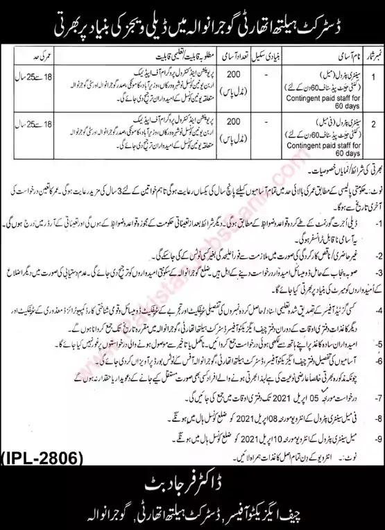 New Jobs in Pakistan District Health Department Gujranwala Jobs 2021