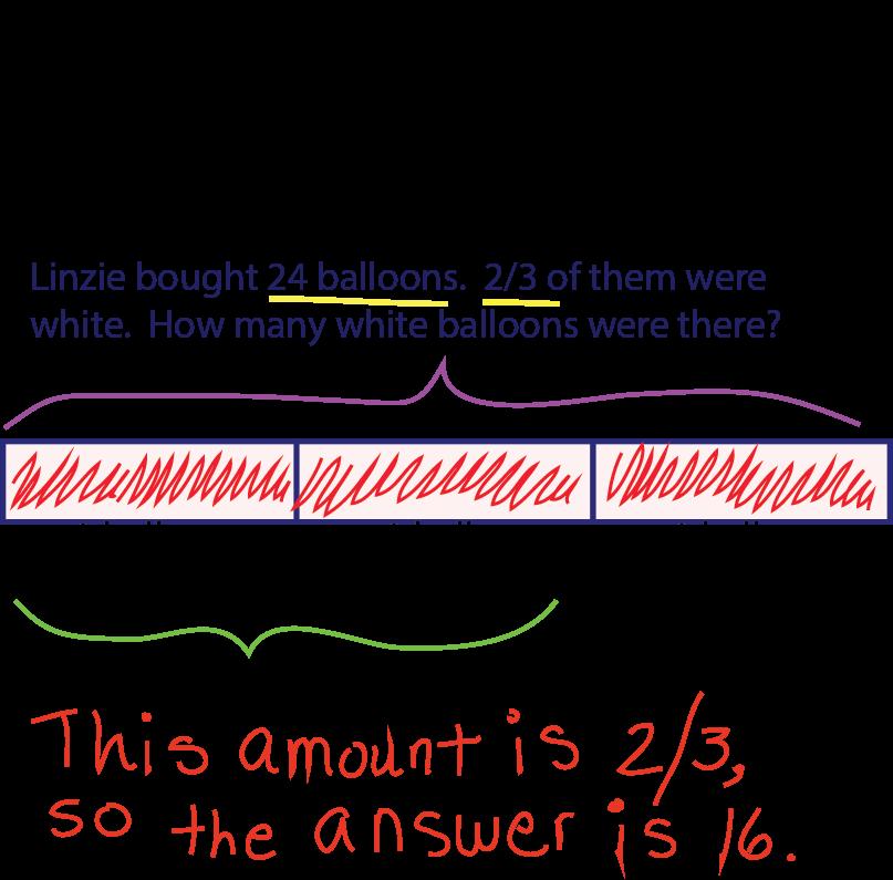 Literacy Math Ideas Tips For Understanding Word Problems