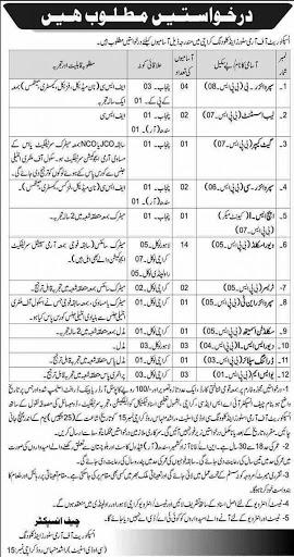 Jobs Available in Pakistan Army Civilians Latest Jobs 2020