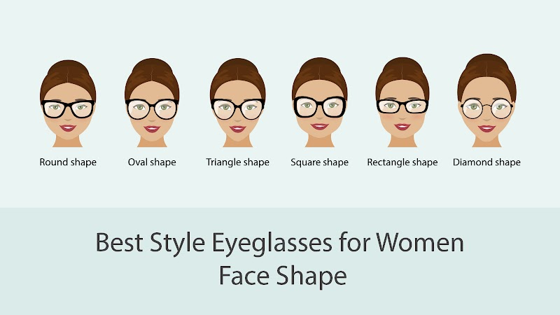 Best Style Eyeglasses for Women Face Shape