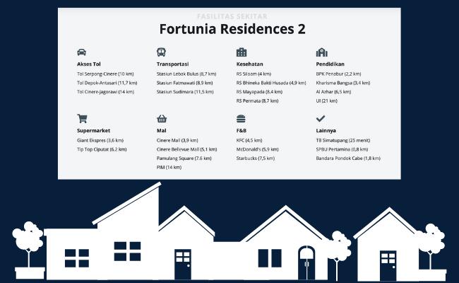 Fortunia Residences rumah impian