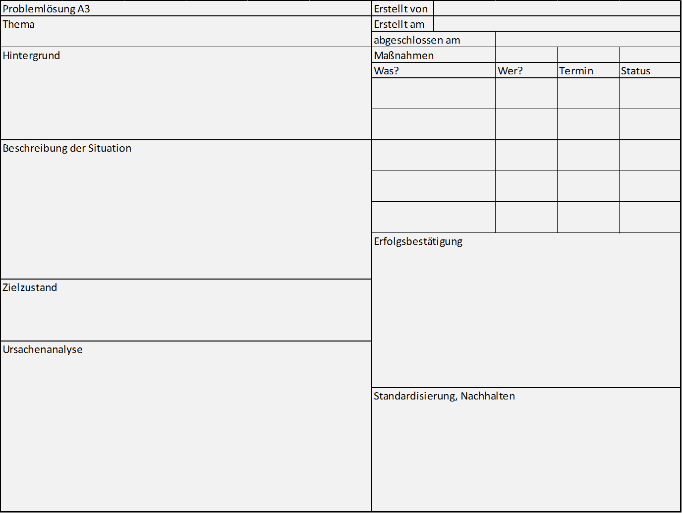 Problemlösung in 7 Schritten: A3-Report