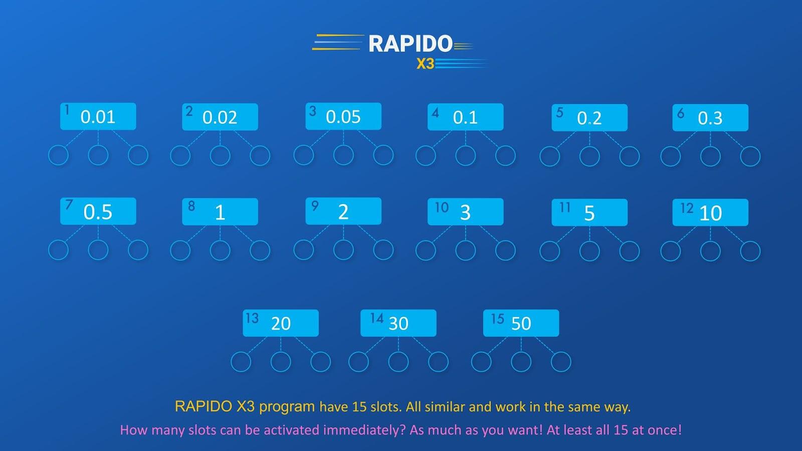 rapido smart contract x3