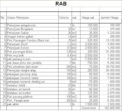 Lowongan Kerja Administrasi Daerah Surabaya 2013 Lowongan Kerja Daerah Surabaya Terbaru Depnaker Agustus 2016 Lowongan Kerja Restoran Agung Sedayu Group Lowongan Kerja Restoran