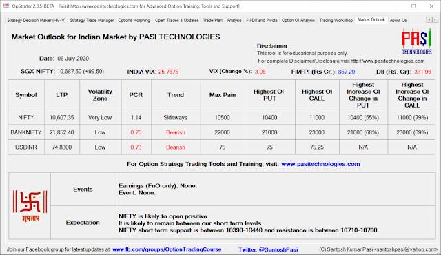 Indian Market Outlook: July 06, 2020