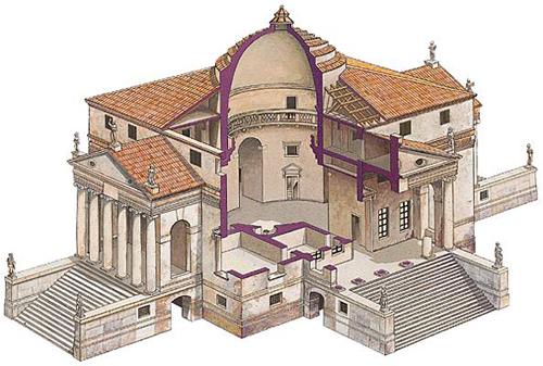 Podio Villa La Rotonda De Andrea Palladio