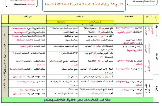 التدرج السنوي لبناء تعلمات مادة اللغة العربية للسنة الثالثة 3 متوسط الجيل الثاني 2020-2021