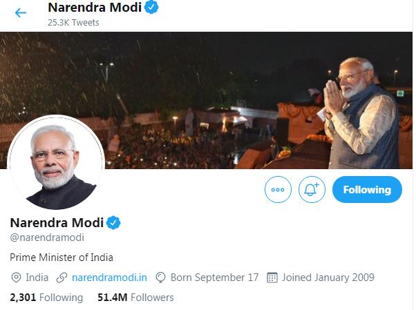 Prime Minister Narendra Modi Twitter Followers