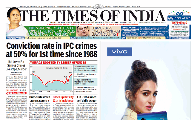 Times Of India Epaper 10th January 2020