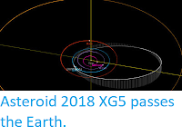 http://sciencythoughts.blogspot.com/2019/05/asteroid-2018-xg5-passes-earth.html