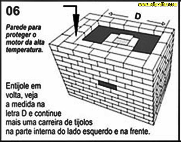 parede para manter a temperatura da churrasqueira
