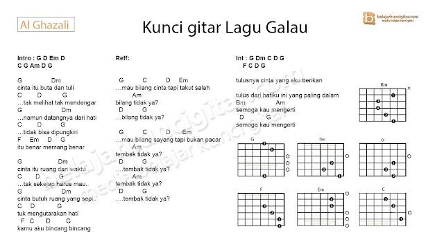 Gambar Kunci gitar Lagu Galau