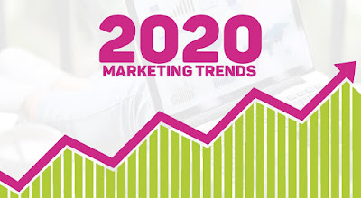 Why New Businesses In 2020 Need Content Marketing