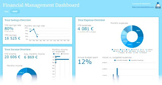 expenses dashboard