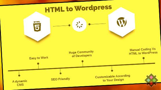 Best Reasons to Convert Your HTML Website Into WordPress | Shinemat.com