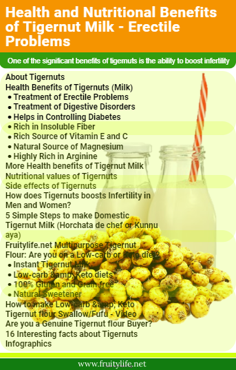 About Tigernuts  Health Benefits of Tigernuts (Milk)  Treatment of Erectile Problems Treatment of Digestive Disorders Helps in Controlling Diabetes Rich in Insoluble Fiber Rich Source of Vitamin E and C Natural Source of Magnesium Highly Rich in Arginine More Health benefits of Tigernut Milk  Nutritional values of Tigernuts  Side effects of Tigernuts  How does Tigernuts boosts Infertility in Men and Women?  5 Simple Steps to make Domestic Tigernut Milk (Horchata de chef or Kunnu aya)  Fruitylife.net Multipurpose Tigernut Flour: Are you on a Low-carb or Keto diet?  Instant Tigernut Milk Low-carb & Keto diets 100% Gluten and Grain free Natural Sweetener How to make Low-carb & Keto Tigernut flour Swallow/Fufu - Video   Are you a Genuine Tigernut flour Buyer?  16 Interesting facts about Tigernuts  Infographics