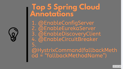 Top 5 Spring Cloud Annotations Every Java Developers should Learn