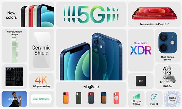 أبرز مميزات ايفون 12 وايفون 12 ميني