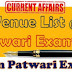 Sports Venue List Current Affair for Patwar Exam 2020