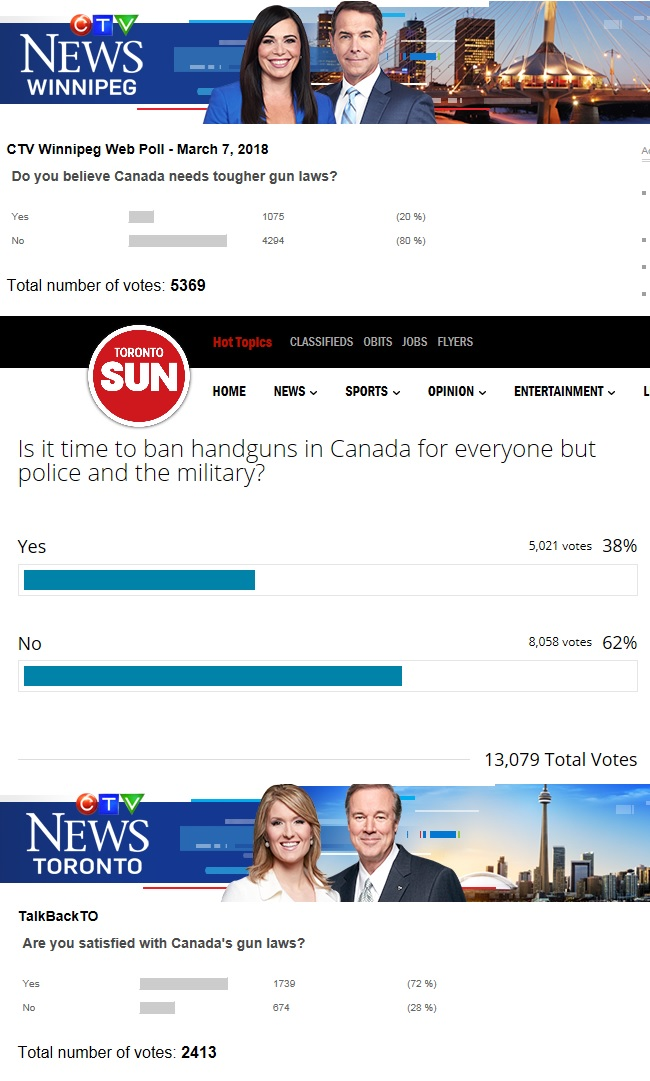 Public opinion polls about gun control laws in Canada.