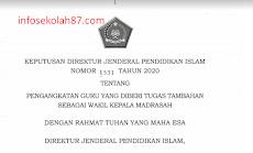 Syarat Menjadi Wakil Kepala Madrasah Sesuai Juknis Pengangkatan Guru yang diberi Tugas Tambahan Sebagai Wakil Kepala Madrasah Nomor 1531 Tahun 2020