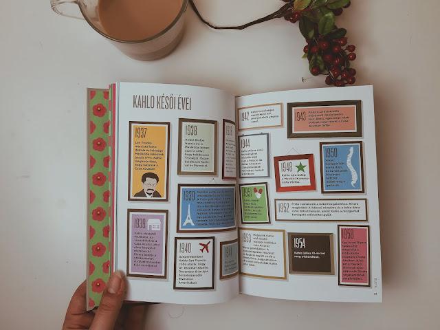 Frida Kahlo infografika könyv belső oldalai - Kahlo késői évei dupla oldal