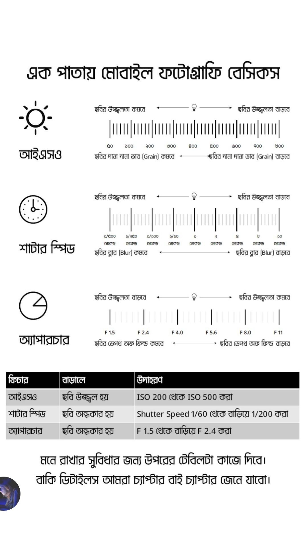 সাদমান সাদিক এর মোবাইল ফটোগ্রাফি PDF বইটি ফ্রিতে নিয়ে নিন।