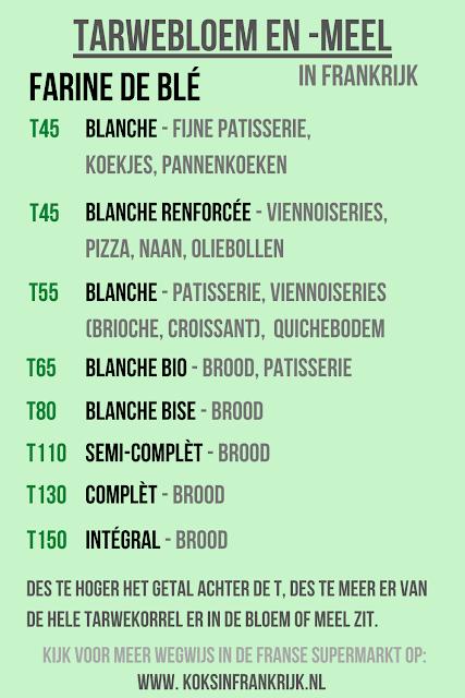 Welke bloem of meel gebruik je waarvoor? Wegwijs in de Franse supermarkt.