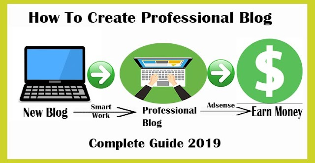 How to Start Blogging & Earn Money online Complete Guide 2019