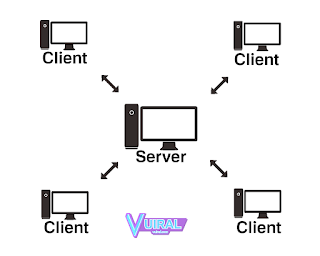 Gambar Arsitektur Jaringan Client Server