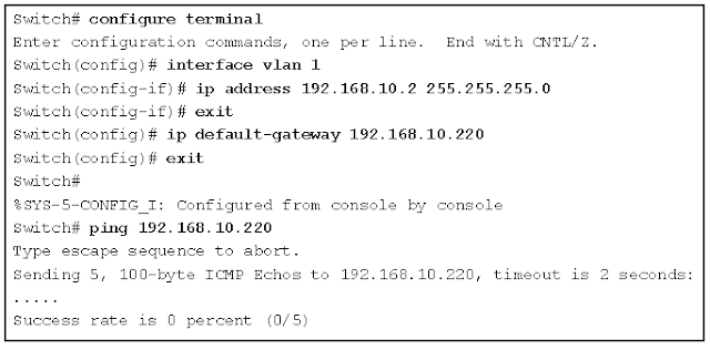 CCNA 1 Introduction to Networking