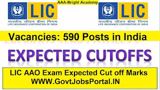LIC AAO Exam Cut Off 2019